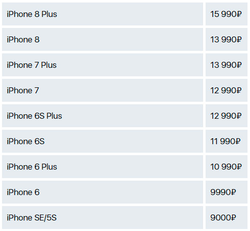Цены на Ремонт / Замена Touch ID - все модели iPhone