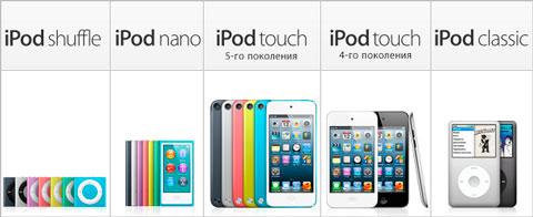Весь модельный ряд iPod