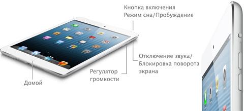 Кнопки на iPad