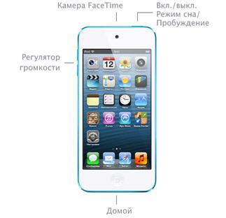 Кнопки iPod