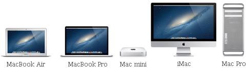 Весь модельный ряд Mac